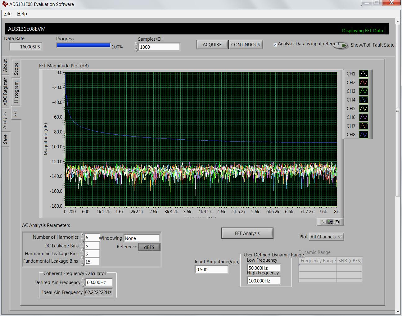 Resolved] ADS131E08EVM-PDK: ENOB calculation - Data converters forum