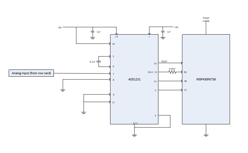 Resolved] ADS1231: wrong ADC output voltage value - Data converters