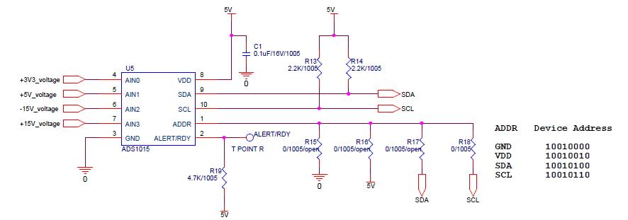Resolved] ADS1015: Read config register - Data converters