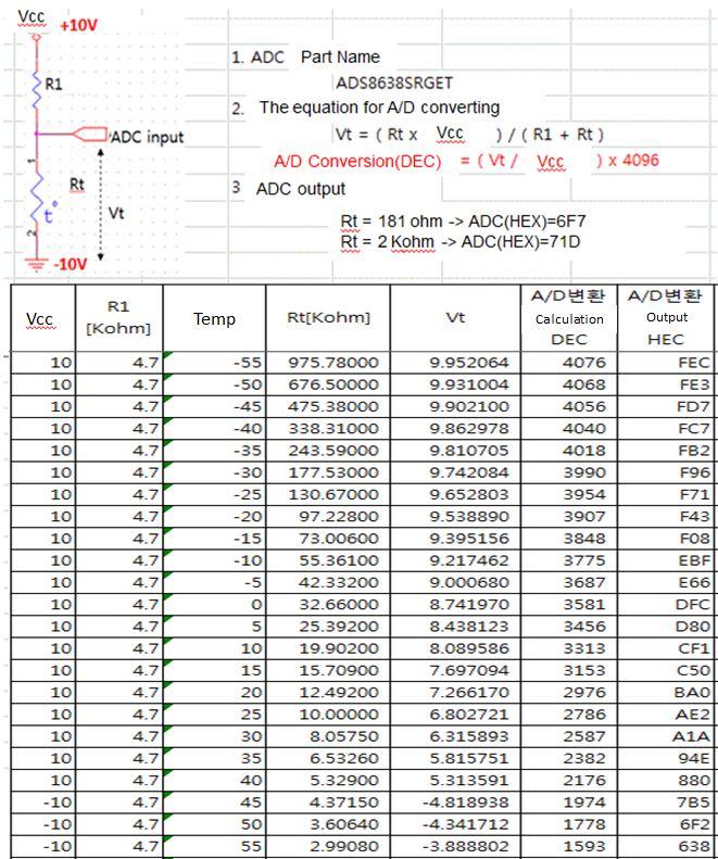 Resolved] ADS8638: ADS8638 output error - Data converters