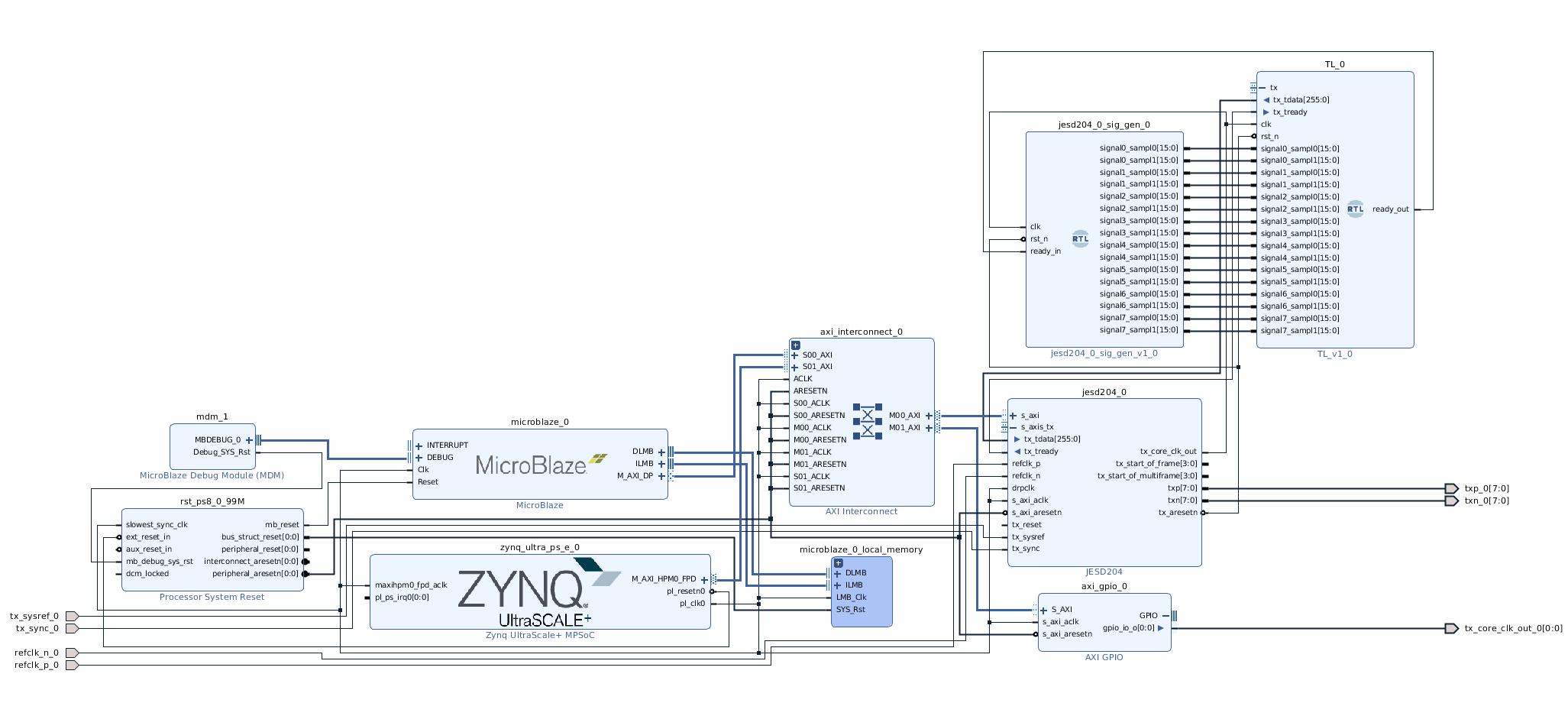 DAC37J84EVM: JESD Interface - Data converters forum - Data