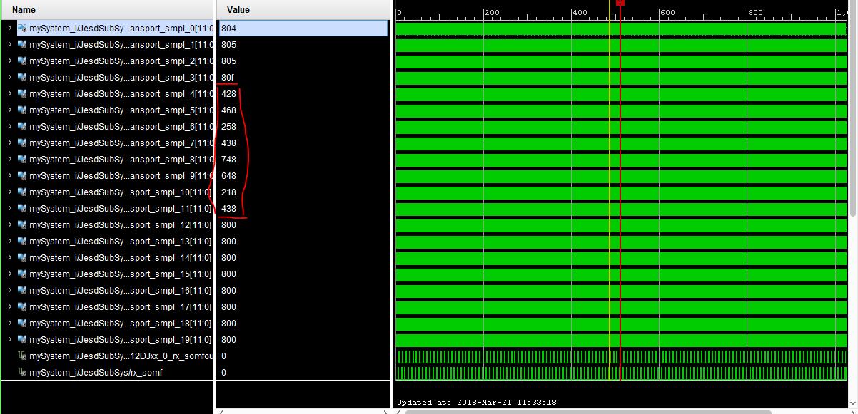 Resolved] ADC12DJ3200EVM: KCU105 Reference Design Targeted