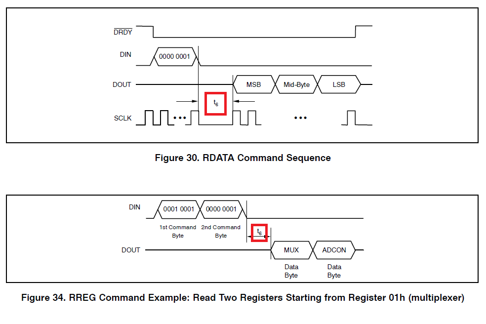 Resolved] ADS1256: Sample code for ADS1256? - Data
