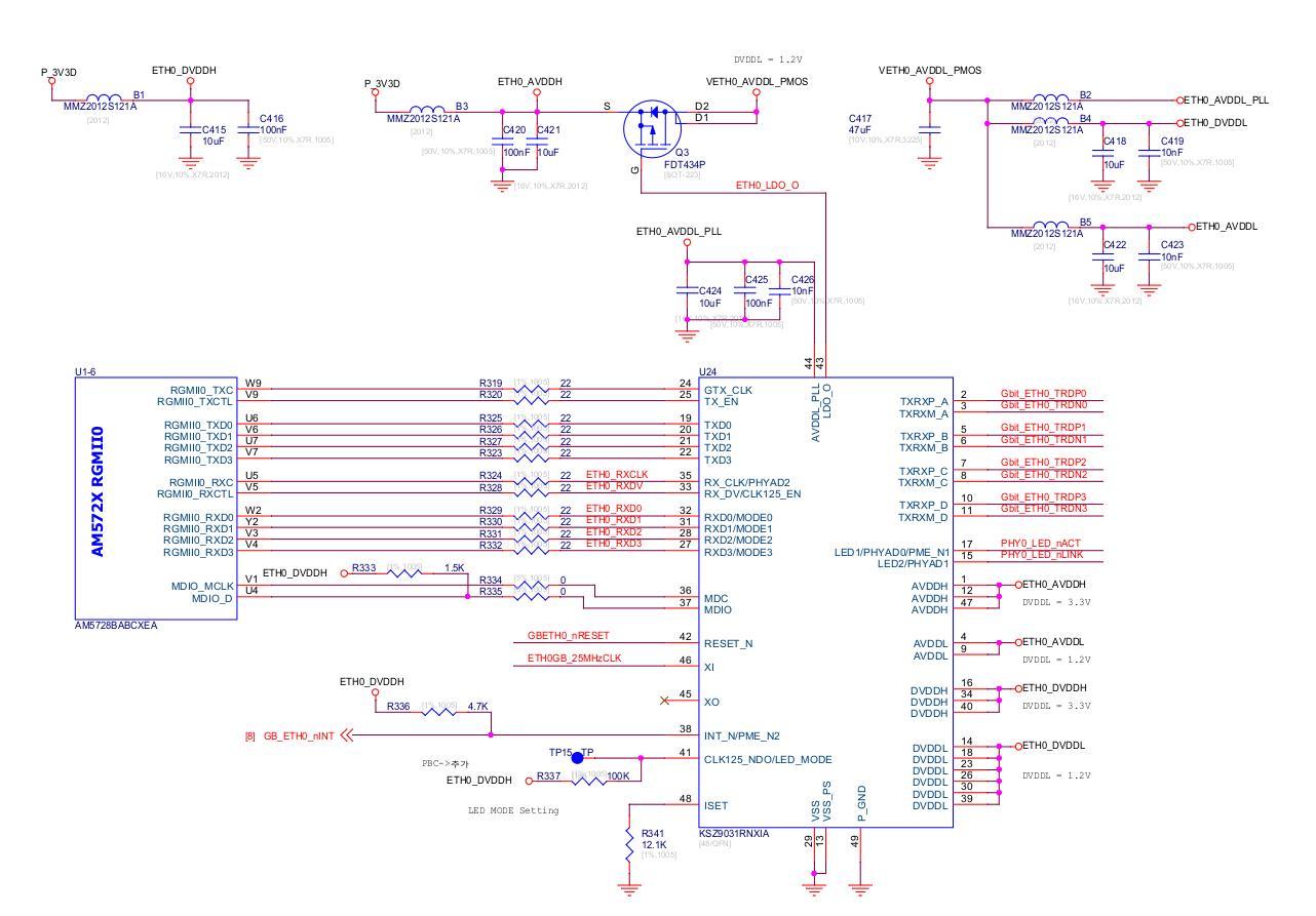 Resolved] Linux/AM5728: Ethernet problem - Processors forum