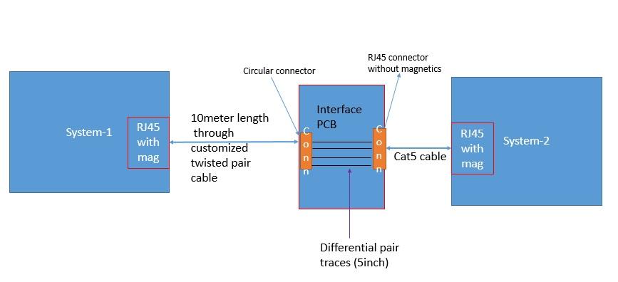 Circular Diagram Ethernet - Product Wiring Diagrams •