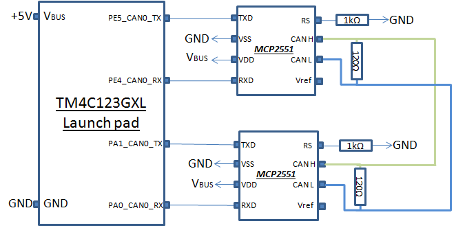 Resolved] CAN communication with single TIVA C Launchpad , between