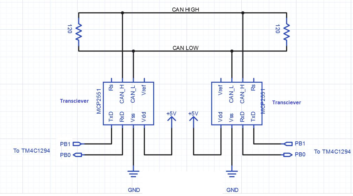 Resolved] EK-TM4C129EXL: CAN Bus Transmit,Tx is Not Working