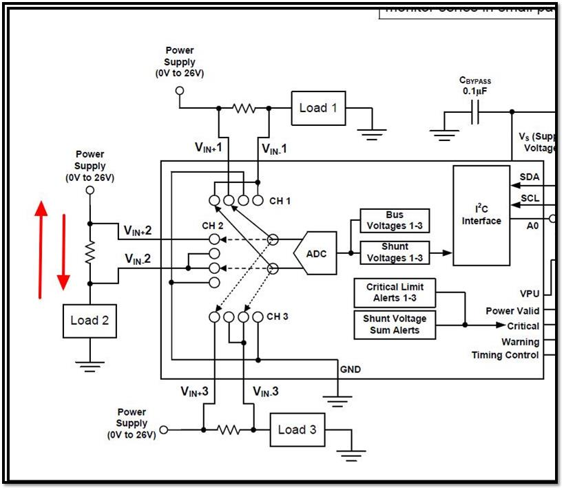 ina3221 detect direction - current sensing forum - current sensing