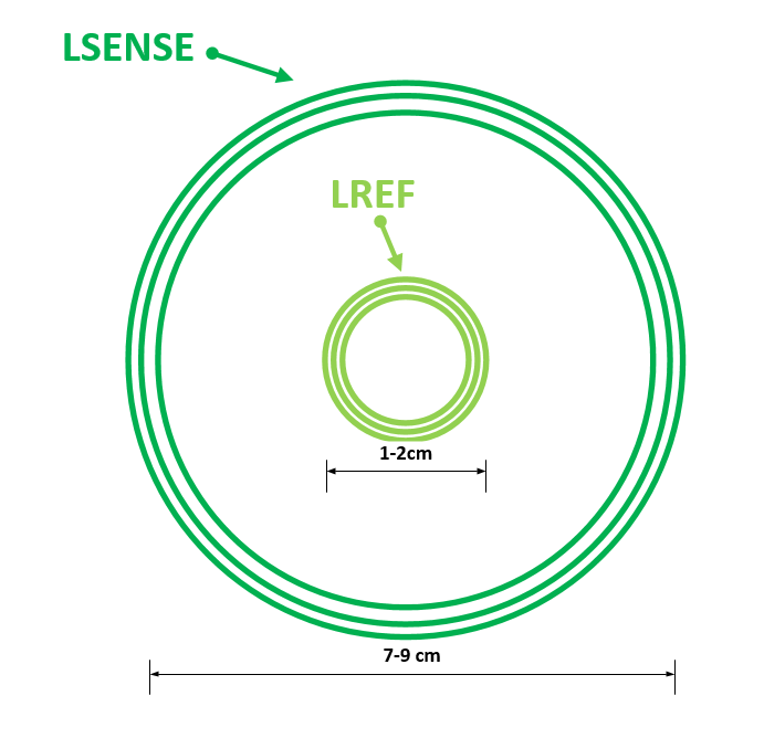 Ldc0851 how to get suitable design inductive sensing forum you should design a spiral lsense sensor so it falls in the ldc0851s design space and calculate its inductance at the switching distance using the ldc sciox Images