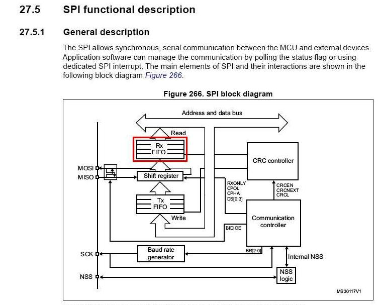CC3100 with STM32F030 example - Wi-Fi forum - Wi-Fi - TI E2E Community