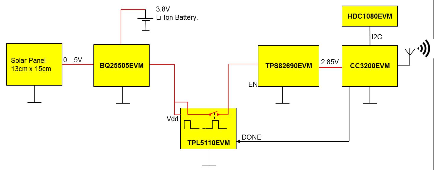 Cc3200 Hdc1080 Energia Iot Example Code  Put Temperature