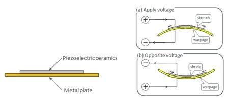 Drive a piezoelectric buzzer with a simple boost converter - Power
