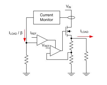 ldo basics current limit power house blogs ti e2e community rh e2e ti com