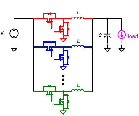 Figure 1: Multiphase Voltage Regulator – buck stages staggered out-of-phase (multiphase).