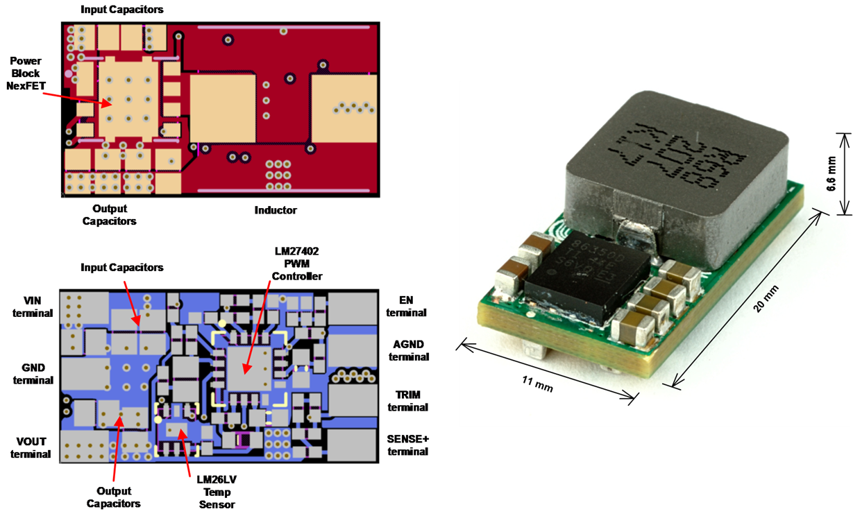 Figure 1: 25A synchronous buck converter PCB layout and implementation.