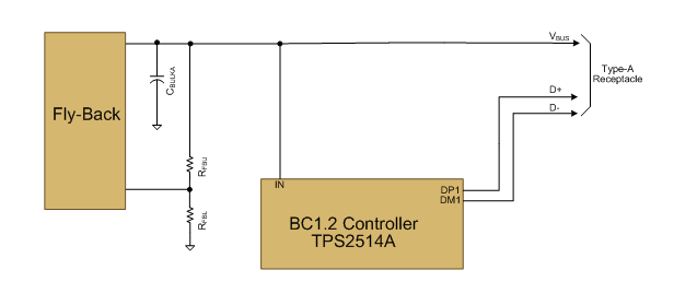 figure 1: traditional usb charger schematic for type-a receptacles