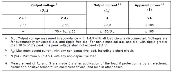 How to design a limited power source industrial acdc power supply table 2b of iec 60950 1 clause 25 elucidates the restrictions for power sources for current and apparent power for cases where you do not use external keyboard keysfo Image collections