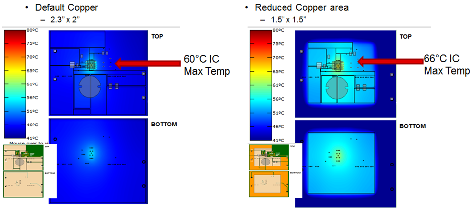 PCB Thermal Management Techniques - Technical Articles