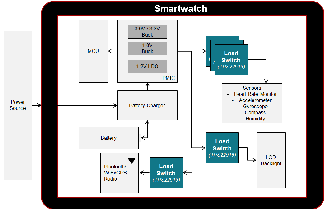 How Can A Load Switch Extend Your Device U2019s Battery Life