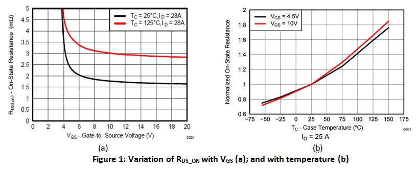How to minimize MOSFET conduction loss in battery-powered motor