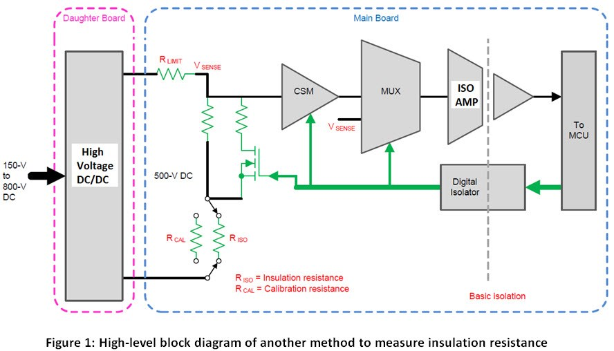 How To Detect Insulation Failures In Electrical Equipment  U2013 Part 2