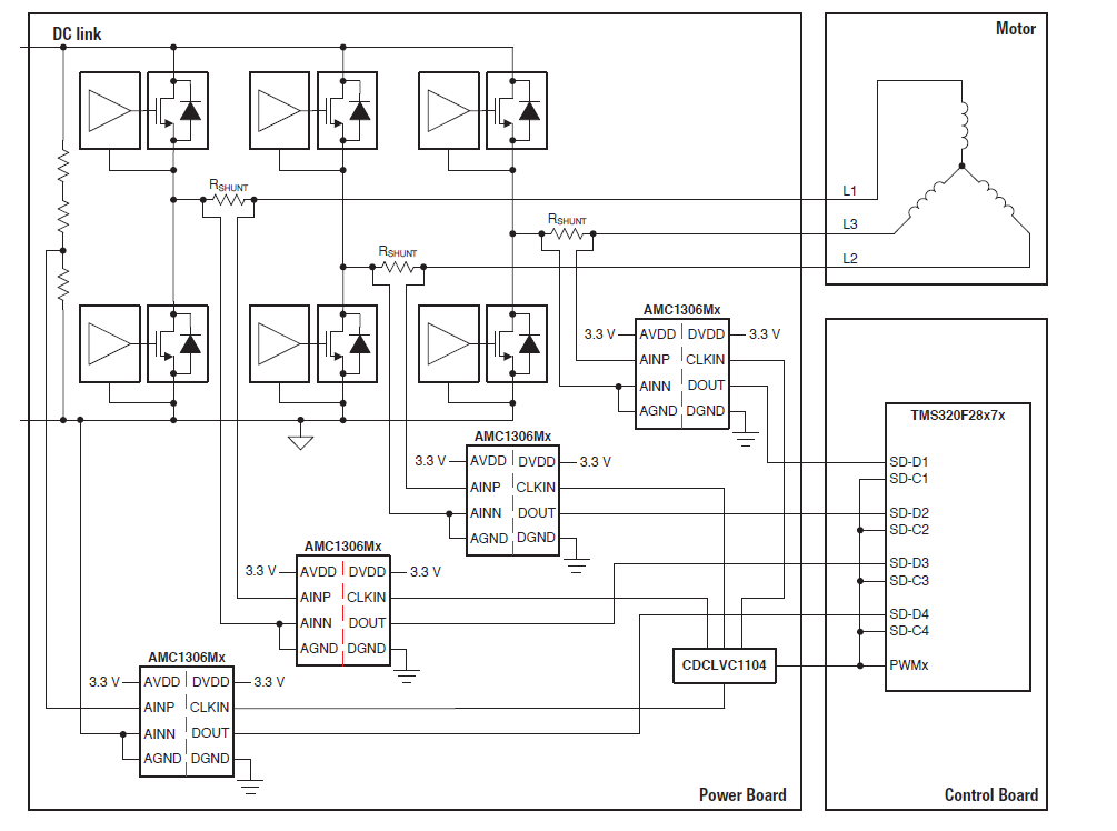 top design challenges in precise motor control for industrial  with setup and hold times associated with changes in operating temperature, thus simplifying three phase motor control system design and routing