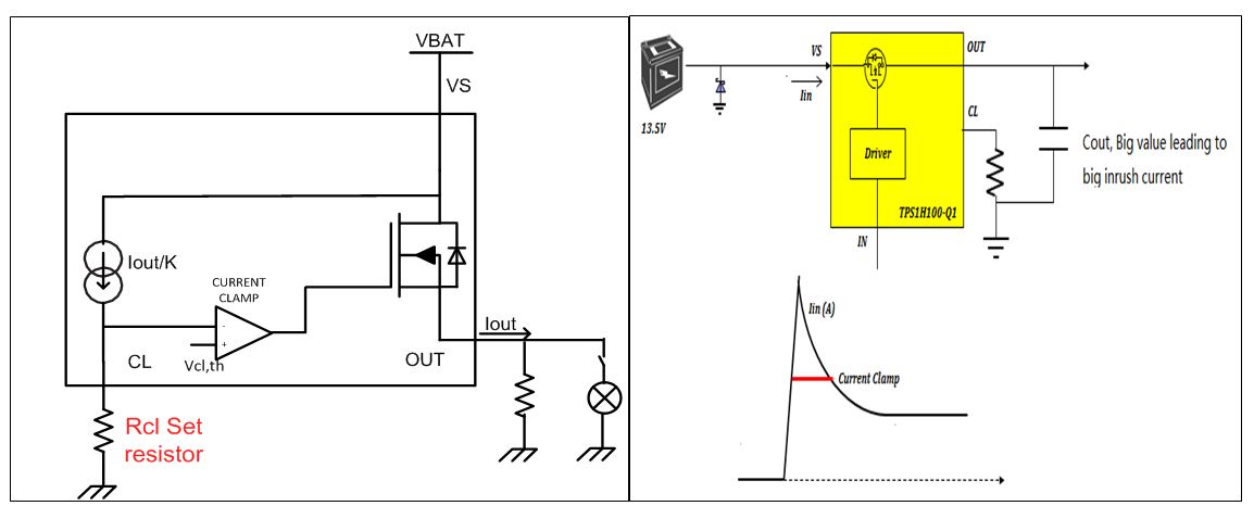 New Approach For Inrush Current Cl ing With Smart High Side Switch also Resistor Only Solution To Split 19v 3a To 3 3 5v And 12v 2a With  mon Ground furthermore Negative And Positive Cycle Of Ac Current Half Wave Rectification And Full Wave together with Npn Bjt Base Emitter Resistance Is Effectively Zero also Thread138436. on current limit resistor