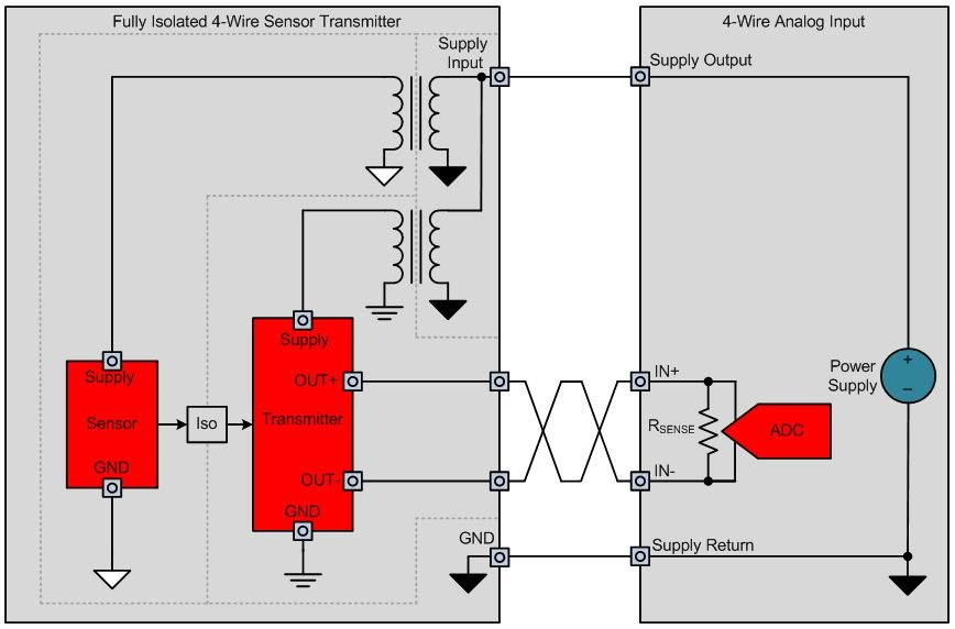 How to design fully isolated 4-wire sensor transmitters - Precision  Wire Sensor Diagram on 4 wire oxygen sensor schematic, 4 wire o2 sensor, transistor tester circuit diagram, 4 wire thermometer diagram, 2002 subaru wire harness diagram, 4 wire alternator diagram, 4 wire transducer, 4 wire switch diagram, 4 wire relay diagram, 4 wire actuator diagram, 4 wire voltage regulator diagram, 4 wire speed sensor, 4 wire thermocouple diagram, pnp transistor diagram, 4 wire maf sensor, 4 wire tail light diagram,