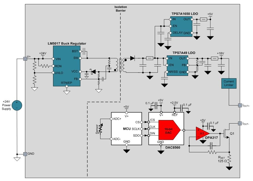 How to design power-isolated 4-wire sensor transmitters ...