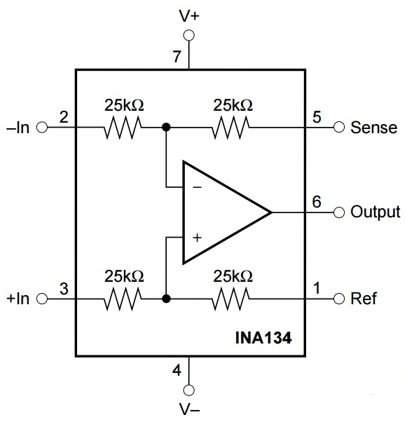 Overlooking the obvious: the input impedance of a difference