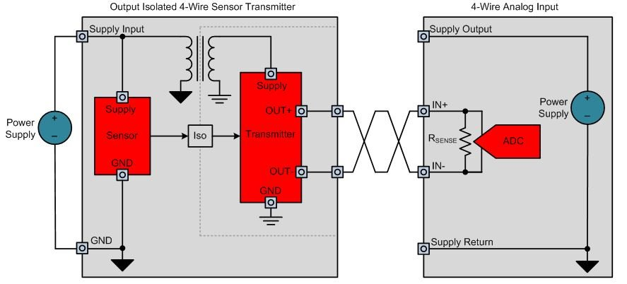 How to design power-isolated 4-wire sensor transmitters - Precision  Wire Sensor Diagram on 4 wire oxygen sensor schematic, 4 wire o2 sensor, transistor tester circuit diagram, 4 wire thermometer diagram, 2002 subaru wire harness diagram, 4 wire alternator diagram, 4 wire transducer, 4 wire switch diagram, 4 wire relay diagram, 4 wire actuator diagram, 4 wire voltage regulator diagram, 4 wire speed sensor, 4 wire thermocouple diagram, pnp transistor diagram, 4 wire maf sensor, 4 wire tail light diagram,