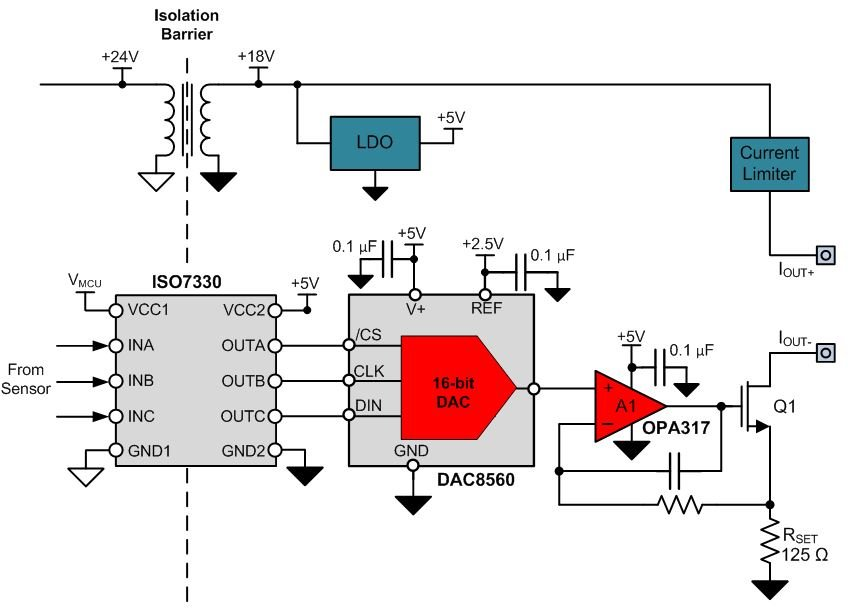 How to design fully isolated 4-wire sensor transmitters - Precision ...