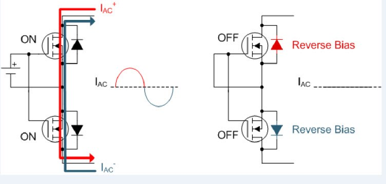 A Modern Approach To Solidstate Relay Design Industrial - Solid State Relay Low Current