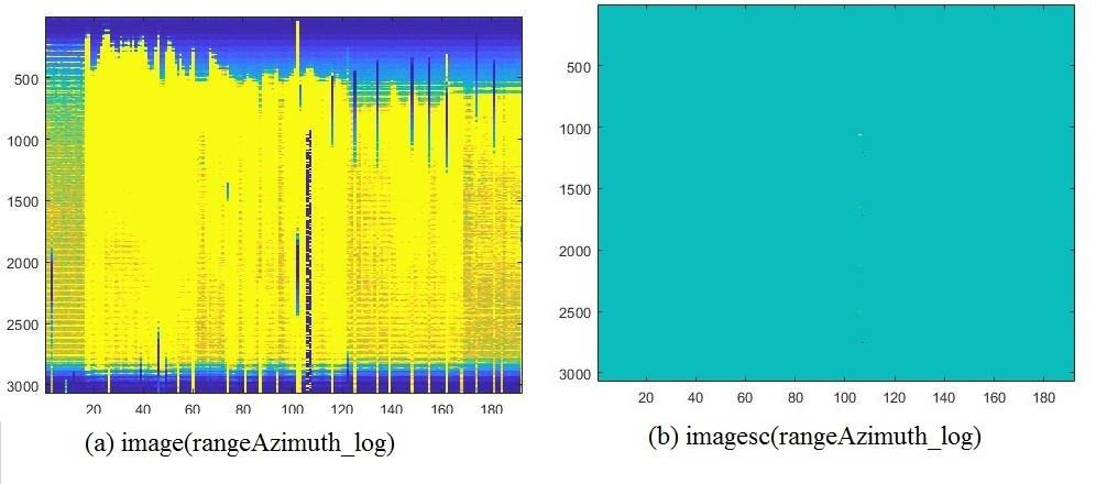 Resolved] AWR1642BOOST: Vehicle occupancy detection heat maps
