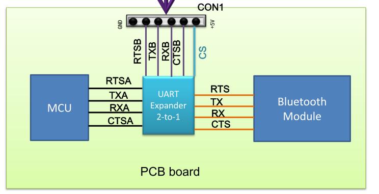 About UART expander - Interface forum - Interface - TI E2E