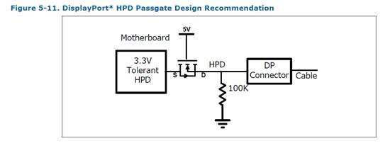 Resolved] SN75DP130: Internal DP HPD circuit - Interface