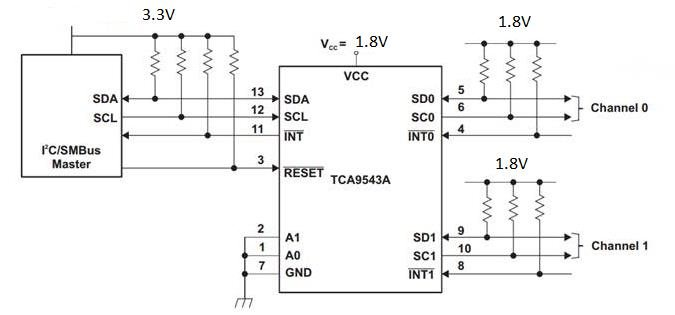 VCC and Vpass recommendation for TCA9543A - Interface forum