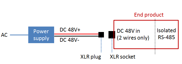isolated ground receptacle wiring diagram sn65hvd82 how to handle esd protection for isolated rs 485  esd protection for isolated rs 485