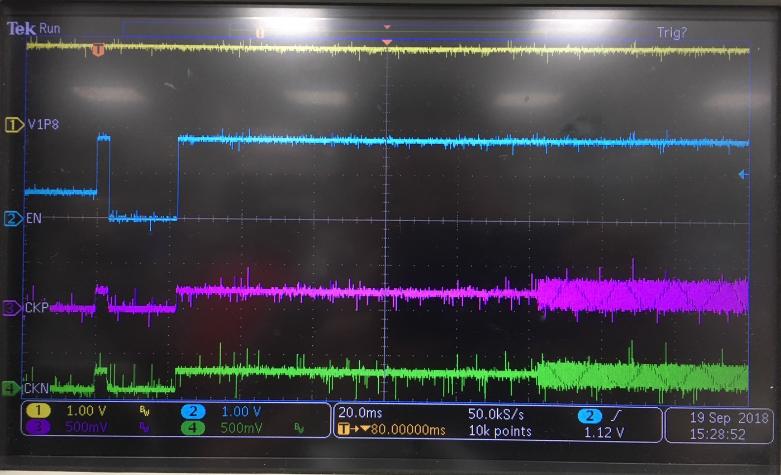 SN65DSI84: SN65DSI84 bring-up issue - Interface forum