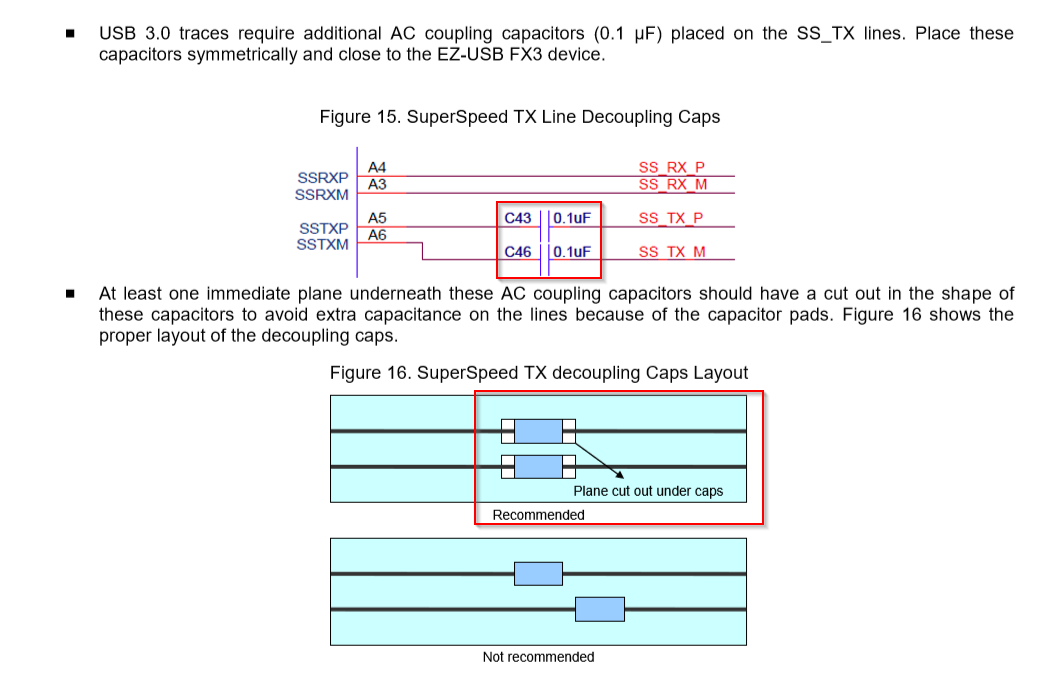 DS90UB953-Q1: is it need Ground plane avoid in coupling caps