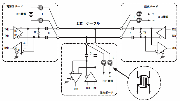 resolved  about multipoint lvds design  power superimposed  - high speed interface forum