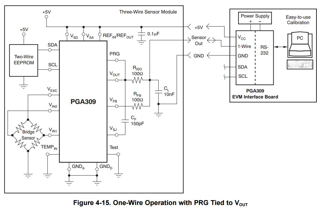 pga309 evm issues - precision amplifiers forum - precision amplifiers