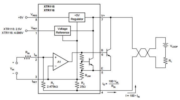 xtr115  xtr115 about the limit current question - precision amplifiers forum
