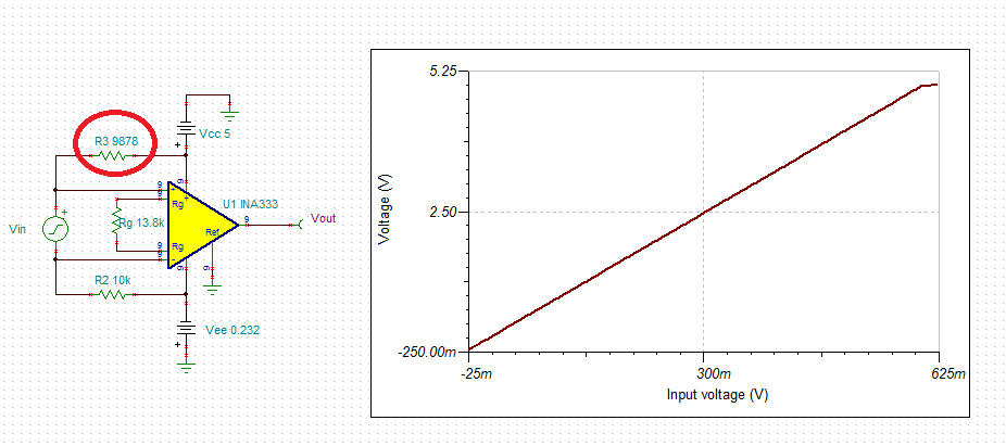 resolved  ina333  ina333 thermocouple application with unbalanced power supply voltage