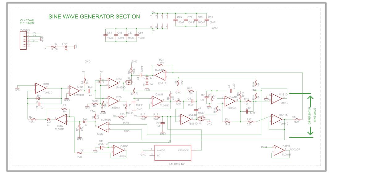 Sine wave Generator - Amplifiers forum - Amplifiers - TI E2E Community