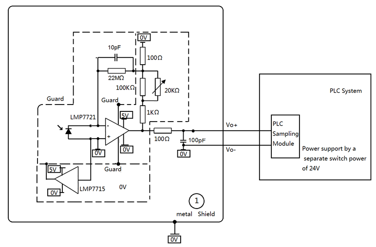 about the lmp7721 in transimpedance amplifier mode using 0v  5v power supply