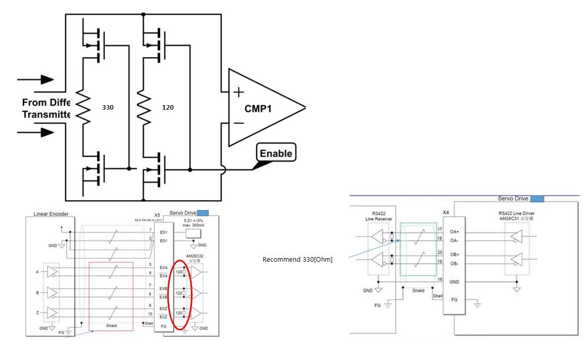 Resolved Voltage Level Shift Between Rs 422 Am26ls32ac
