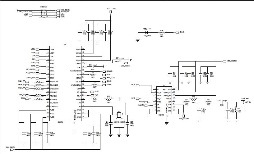 cc8531 rf audio antenna design choice