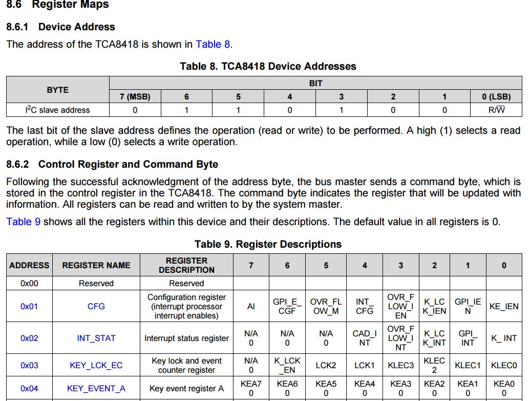 Msp430 i2c code example