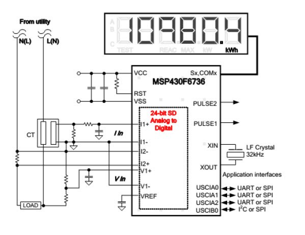 using a shunt on live side to measure current msp low power microcontroller forum msp low